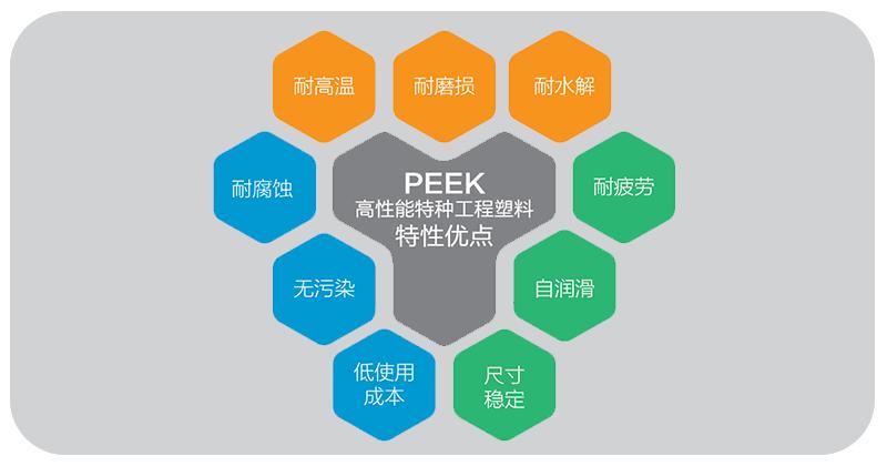 PEEK特性优点